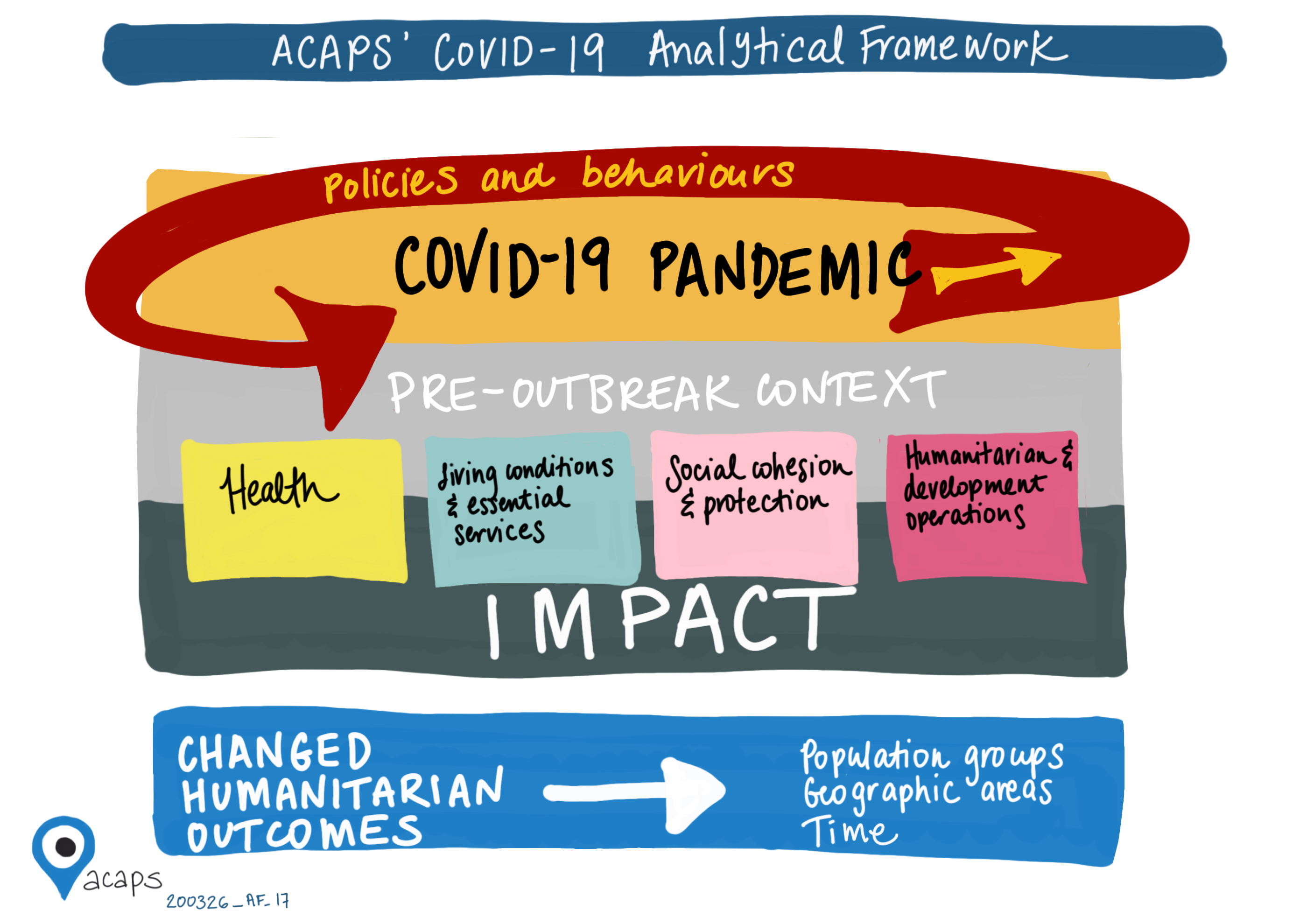 covid-19_analytical_framework_0.png